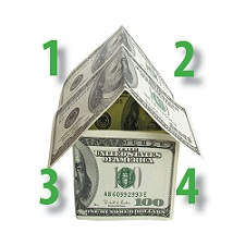 Cost-of-Building, Custom-home-building, Rochester-NY, Gerber-Homes-Rochester-NY