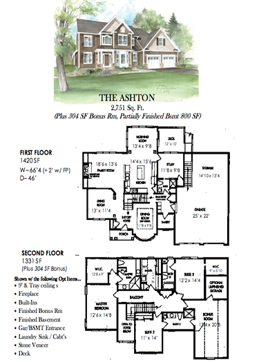 Itu0027s Easier Than Ever To Find The Rochester Area Home Of Your Dreams