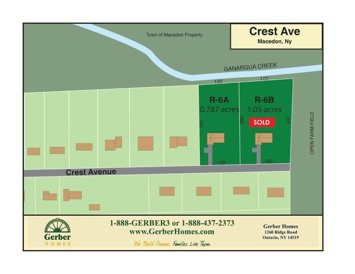 Crest Avenue Macedon 9-2020